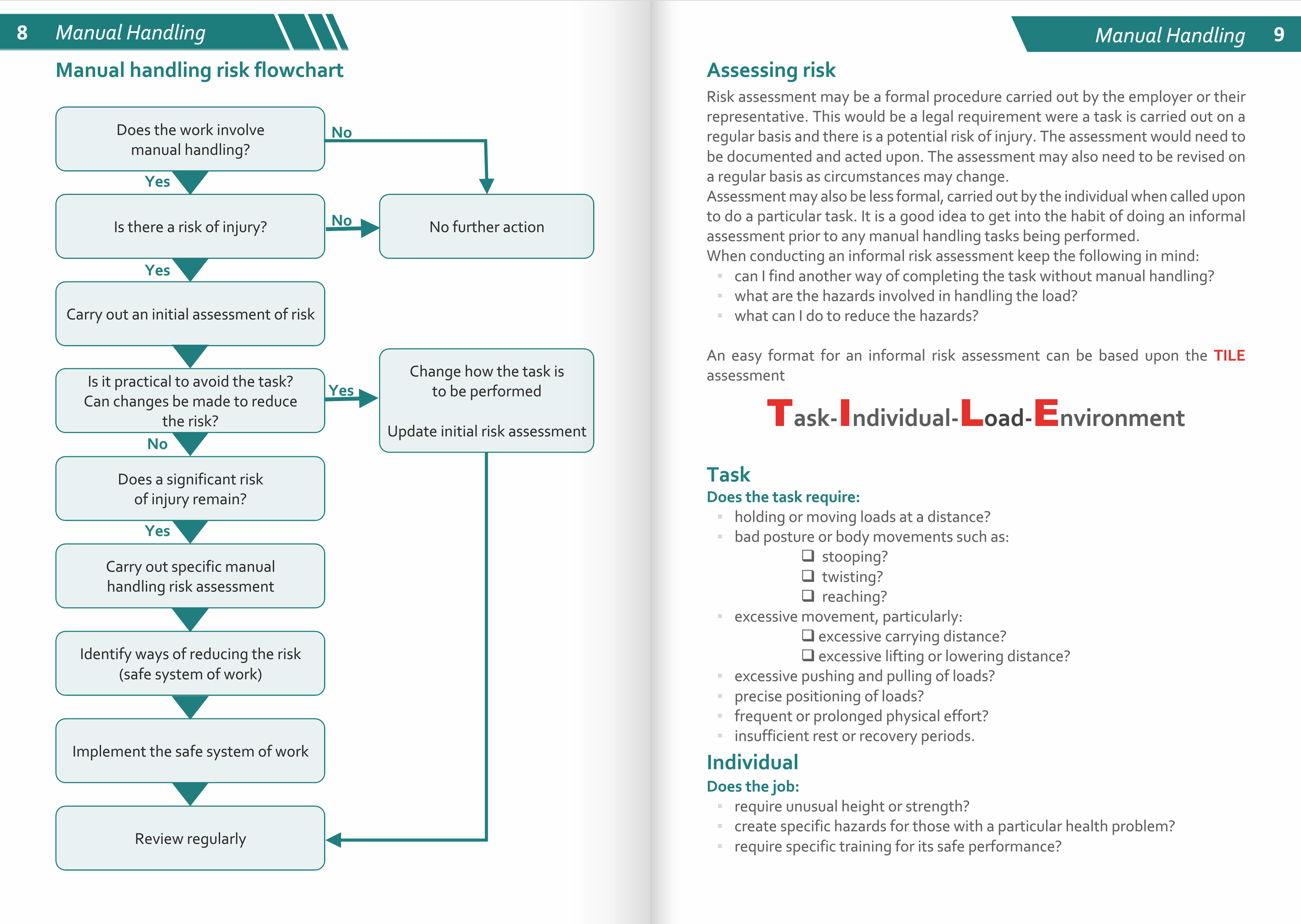 Manual Handling Operations Handbook 2nd Edition – Manual Handling Risk Assessment